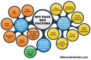 Off page SEO What works and what doesn't work